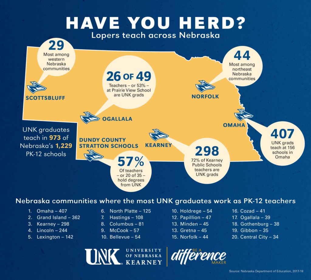 Lopers Across Nebraska Graphic
